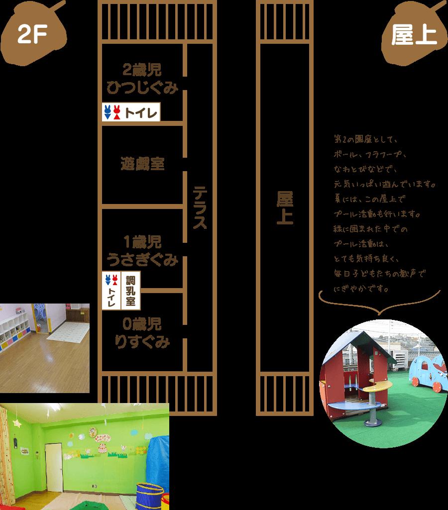 2F・屋上間取り図